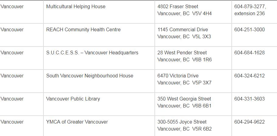 Vancouver Risk assessors 2