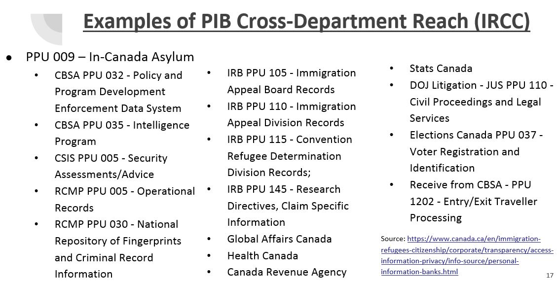 Canadian Immigration Law Blog Archives - Welcome to
